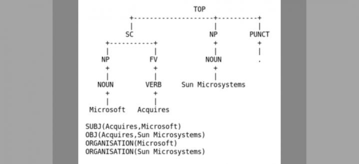 Do Computers Need Grammar Books Too illustrating image
