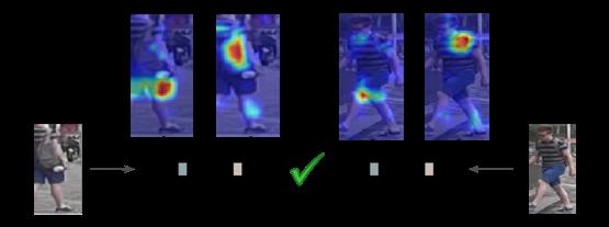 matching image