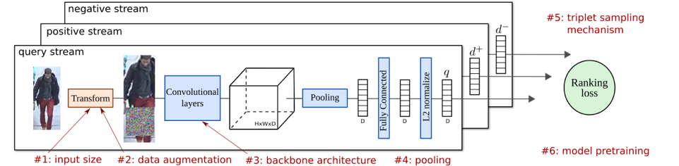 Final architecture image