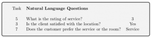 Picture example of user generated comment associated with the natural language questions