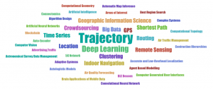 Word cloud keywords of the papers for plenary sessions SIGSPATIAL 2018