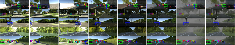 object_detection multiobject tracking image