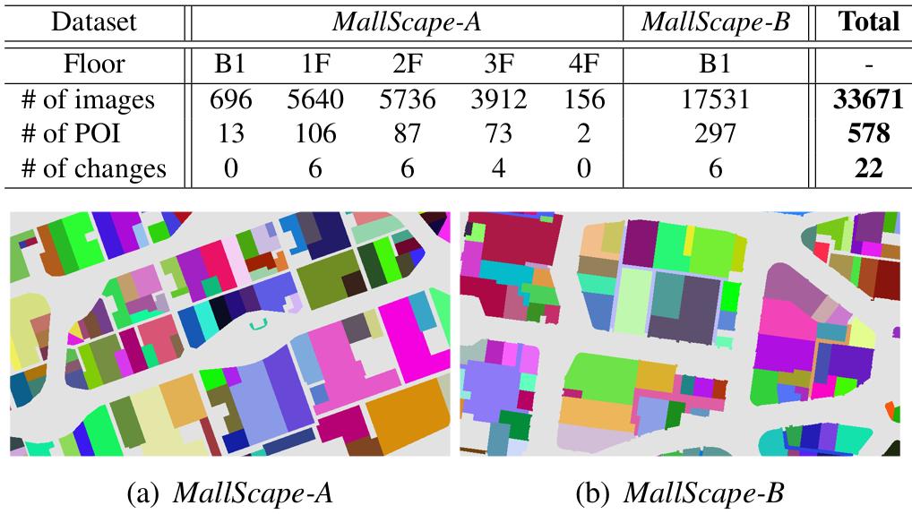 datasets stats image