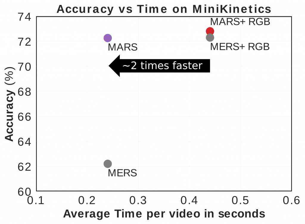 time MARS2 clean figure