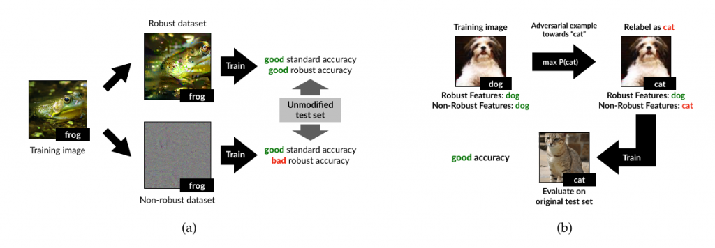 Conceptual diagram ICML figure